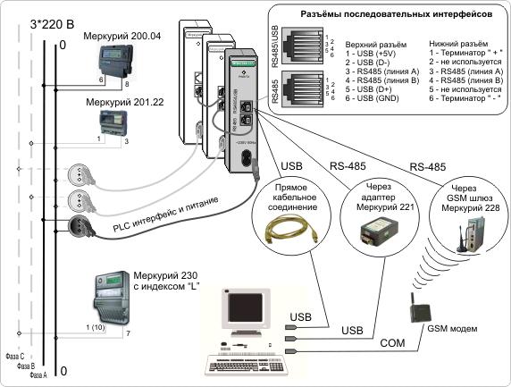 GSM-шлюз Меркурий 228